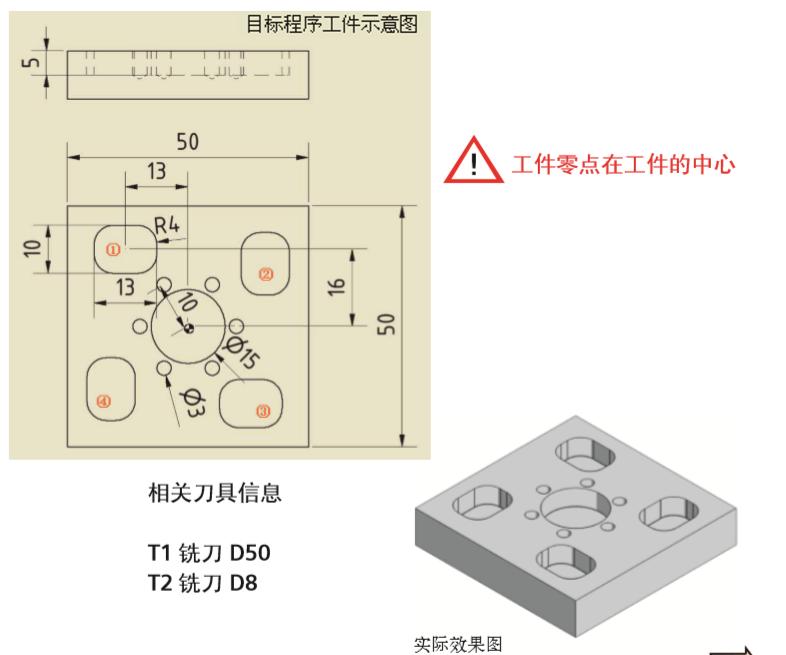 Siemens808D代码编程格式简介